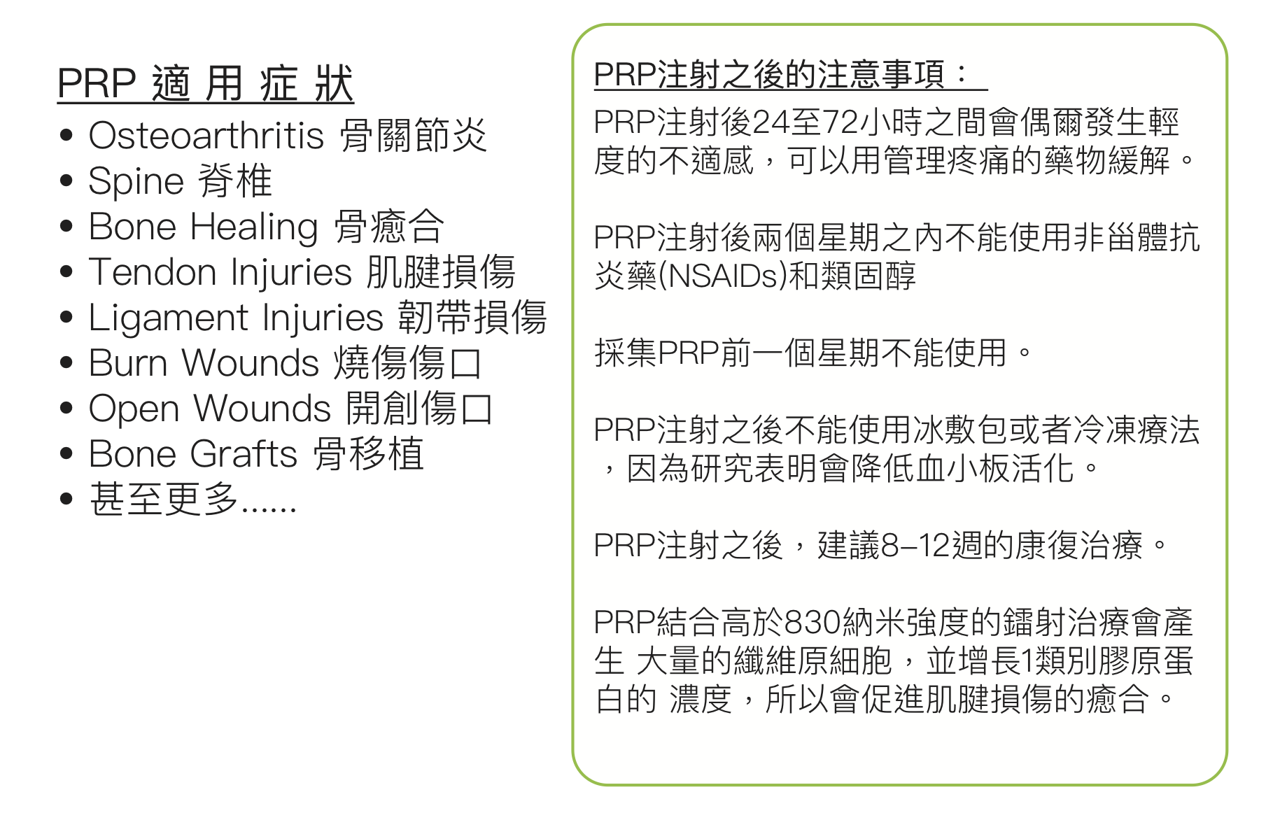 PRP 適用症狀